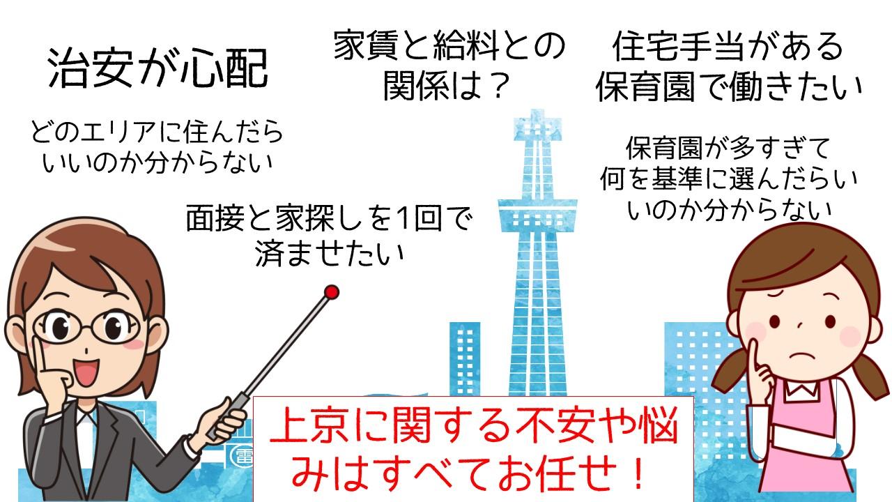 上京の悩み